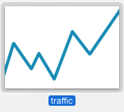 Advertising 2016 - Traffic Graph Image