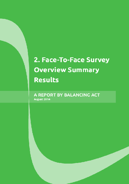 The Impact of Internet and Social Media on Communications in Africa a Face-To-Face Survey Overview Summary Results